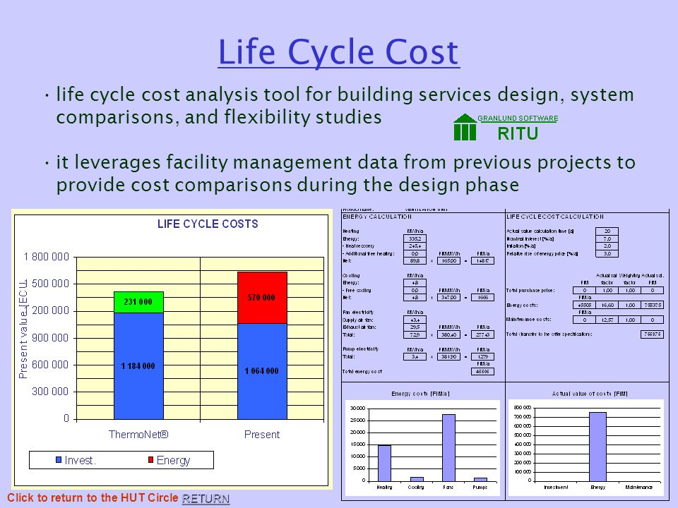 Life Cycle Cost life cycle cost analysis tool for building services design, system comparisons, and flexibility studies it leverages facility management data from previous projects to provide cost comparisons during the design phase RETURN Click to return to the HUT Circle RETURN