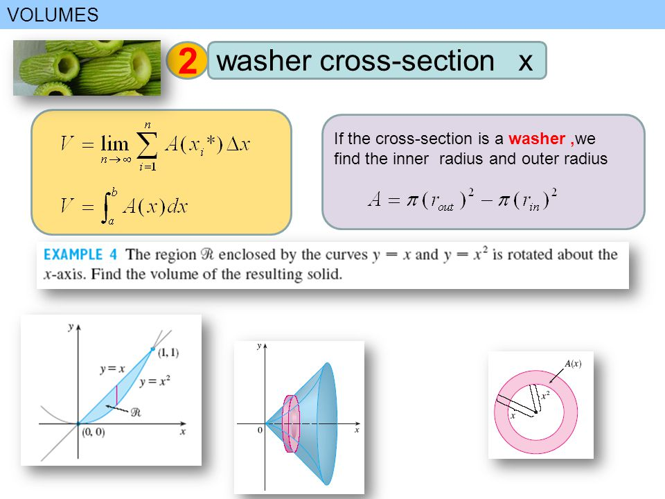 If the cross-section is a washer,we find the inner radius and outer radius VOLUMES 2 washer cross-section x