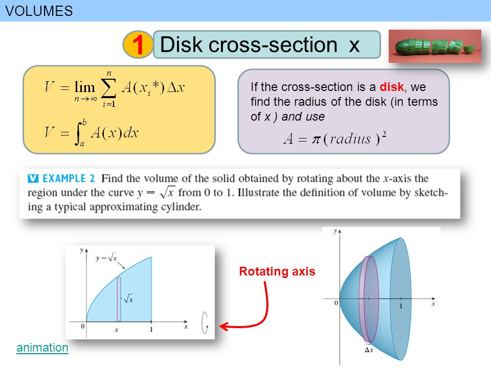 If the cross-section is a disk, we find the radius of the disk (in terms of x ) and use 1 Disk cross-section x animation Rotating axis