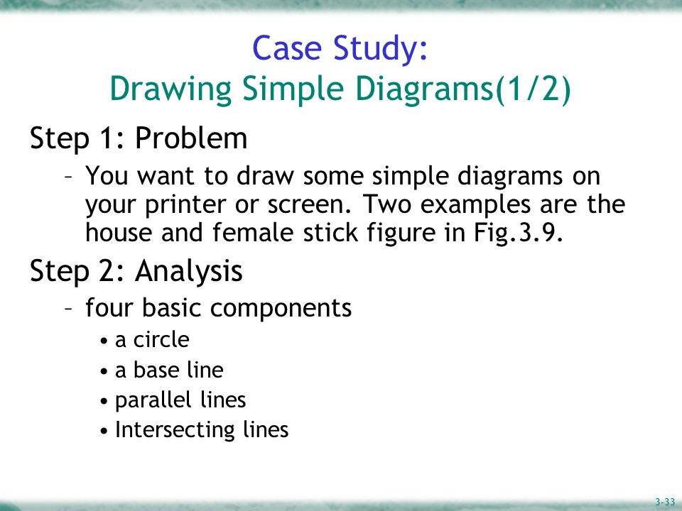 3-33 Case Study: Drawing Simple Diagrams(1/2) Step 1: Problem –You want to draw some simple diagrams on your printer or screen.