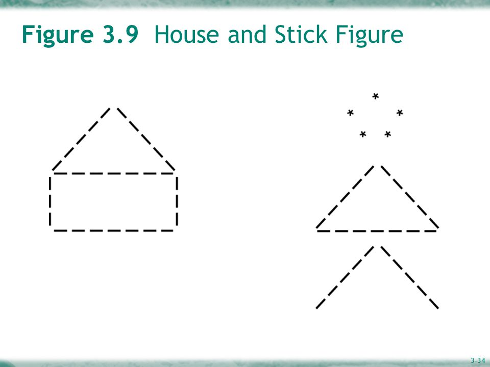 3-34 Figure 3.9 House and Stick Figure