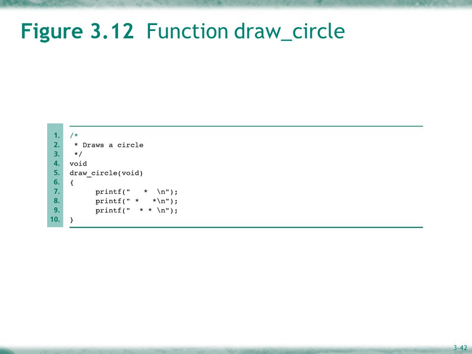 3-42 Figure 3.12 Function draw_circle
