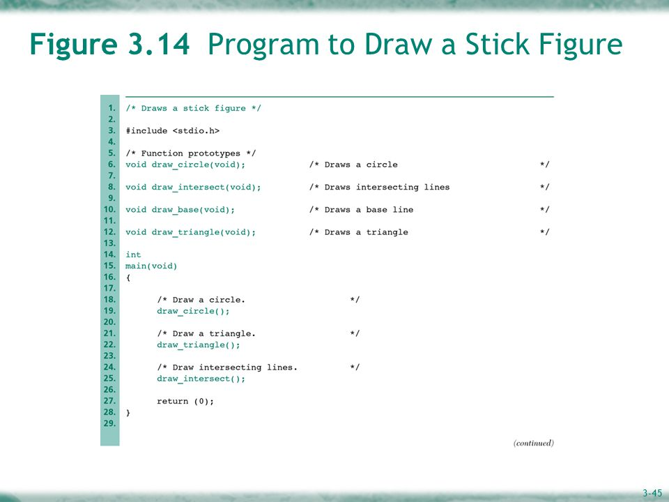 3-45 Figure 3.14 Program to Draw a Stick Figure