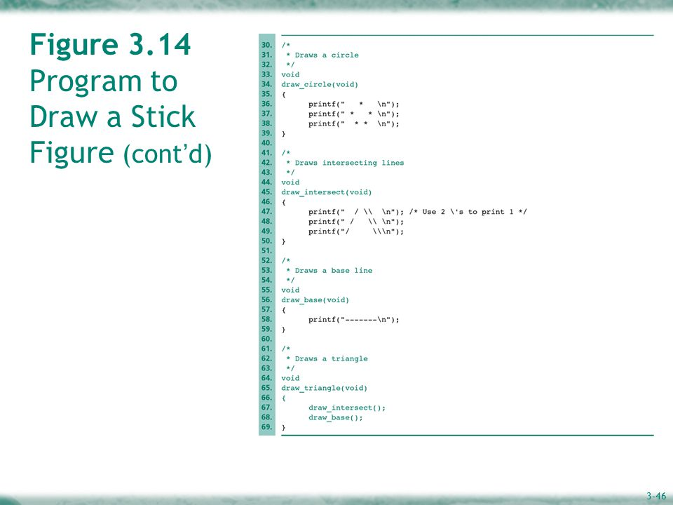3-46 Figure 3.14 Program to Draw a Stick Figure (cont ' d)