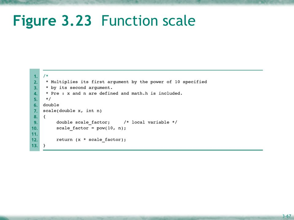 3-67 Figure 3.23 Function scale