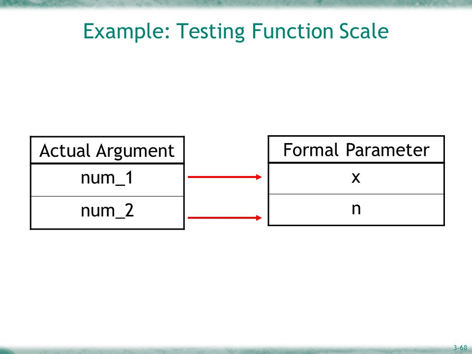 3-68 Example: Testing Function Scale Actual Argument num_1 num_2 Formal Parameter x n