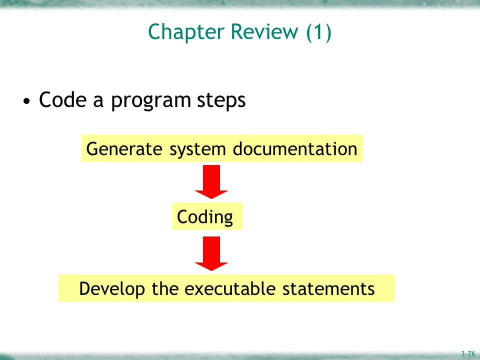 3-76 Chapter Review (1) Code a program steps Generate system documentation Develop the executable statements Coding