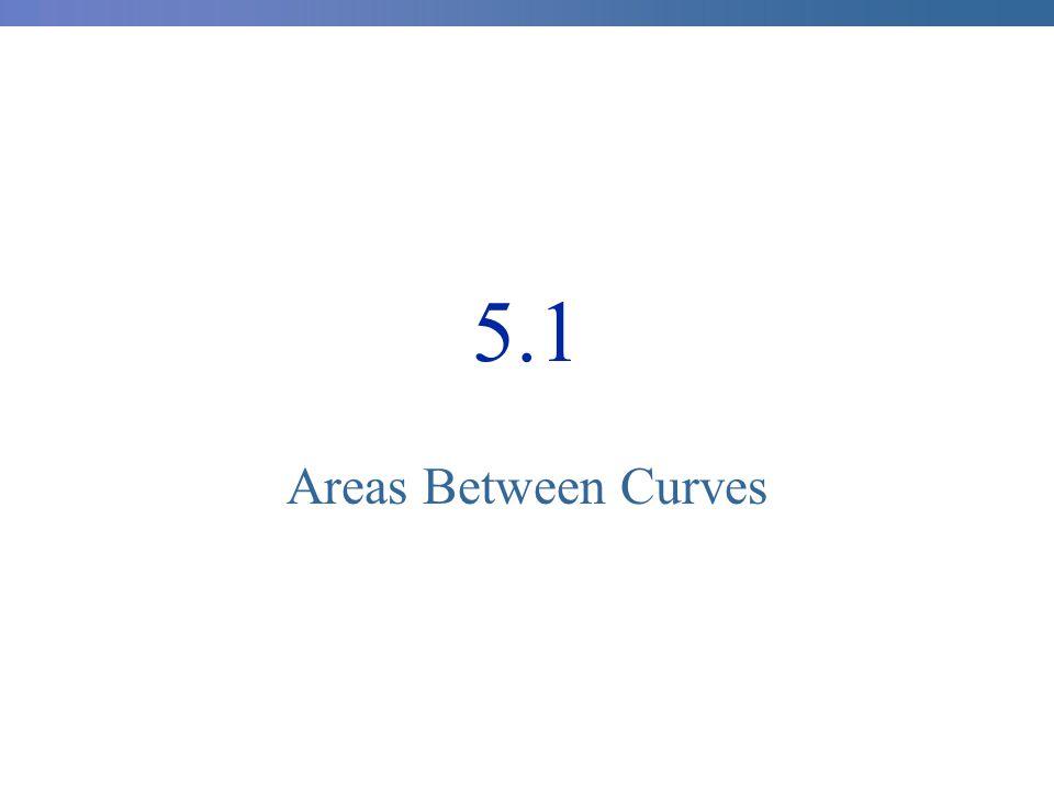 5.1 Areas Between Curves