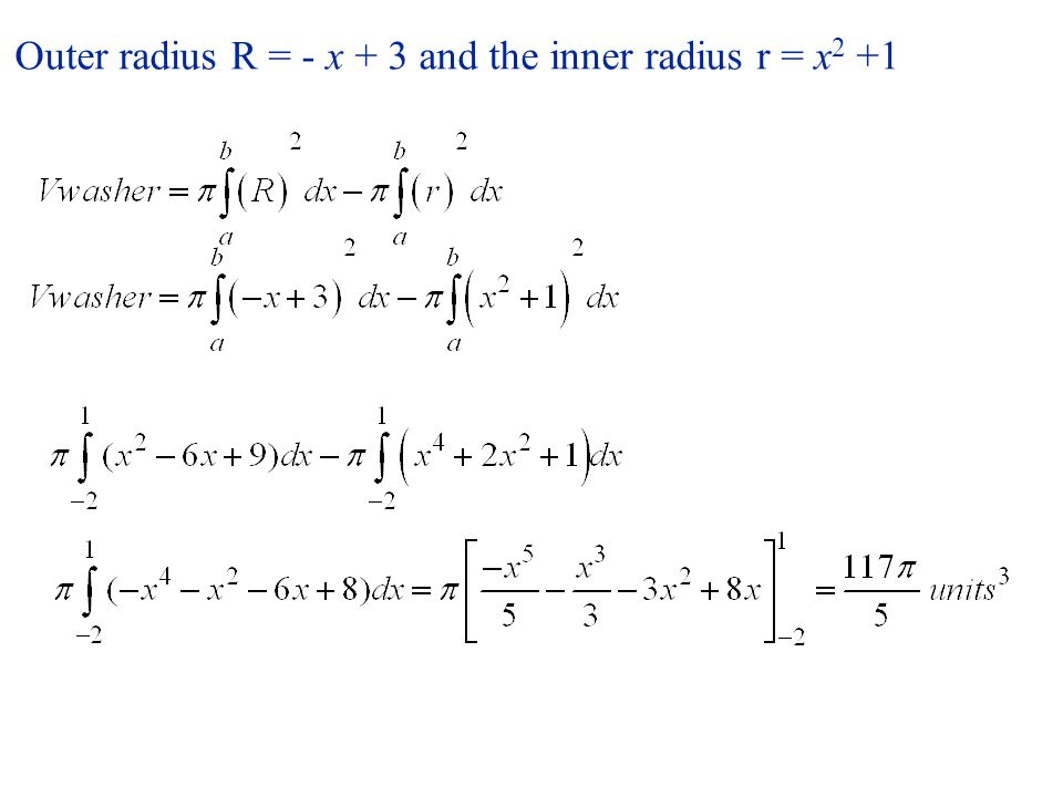 Outer radius R = - x + 3 and the inner radius r = x 2 +1 Calculation of volume