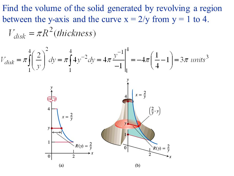 Find the volume of the solid generated by revolving a region between the y-axis and the curve x = 2/y from y = 1 to 4.