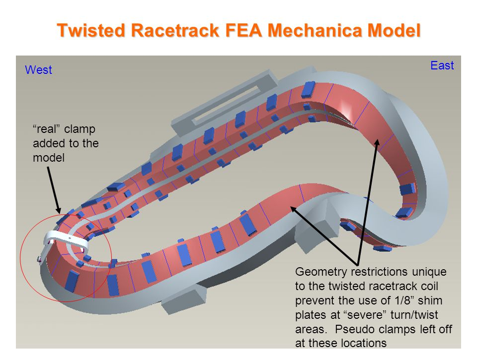 Twisted Racetrack FEA Mechanica Model real clamp added to the model Geometry restrictions unique to the twisted racetrack coil prevent the use of 1/8 shim plates at severe turn/twist areas.