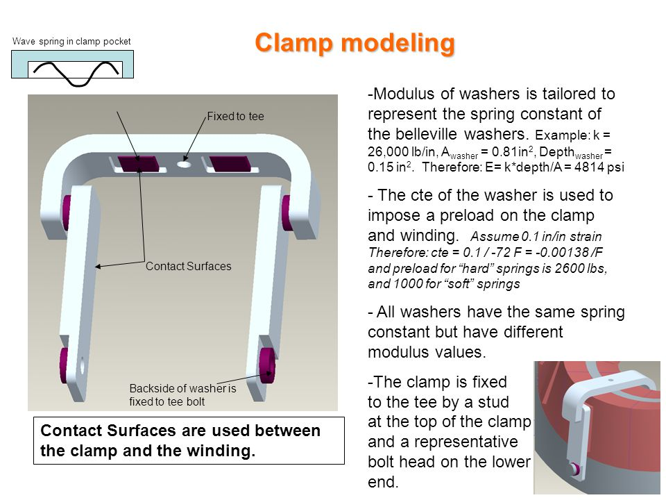 Clamp modeling Contact Surfaces are used between the clamp and the winding.