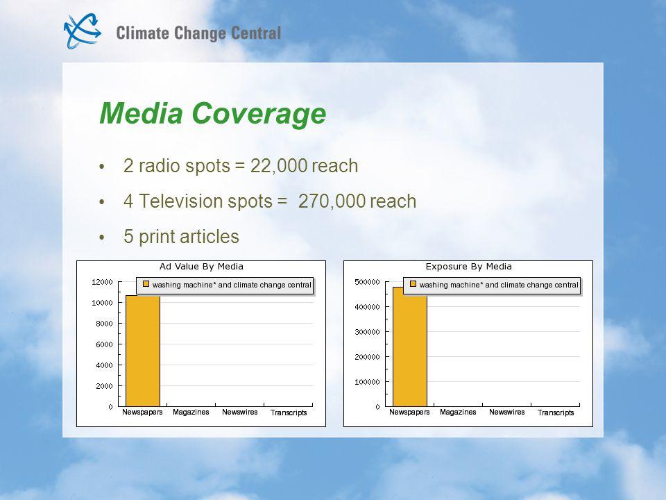 2 radio spots = 22,000 reach 4 Television spots = 270,000 reach 5 print articles Media Coverage