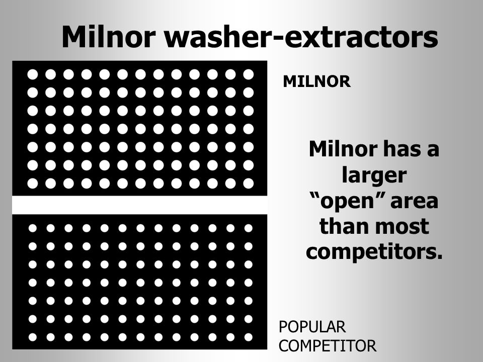 Milnor washer-extractors Milnor has a larger open area than most competitors.
