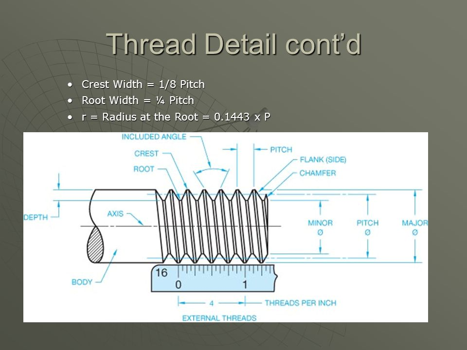 Thread Detail cont'd Crest Width = 1/8 PitchCrest Width = 1/8 Pitch Root Width = ¼ PitchRoot Width = ¼ Pitch r = Radius at the Root = 0.1443 x Pr = Radius at the Root = 0.1443 x P