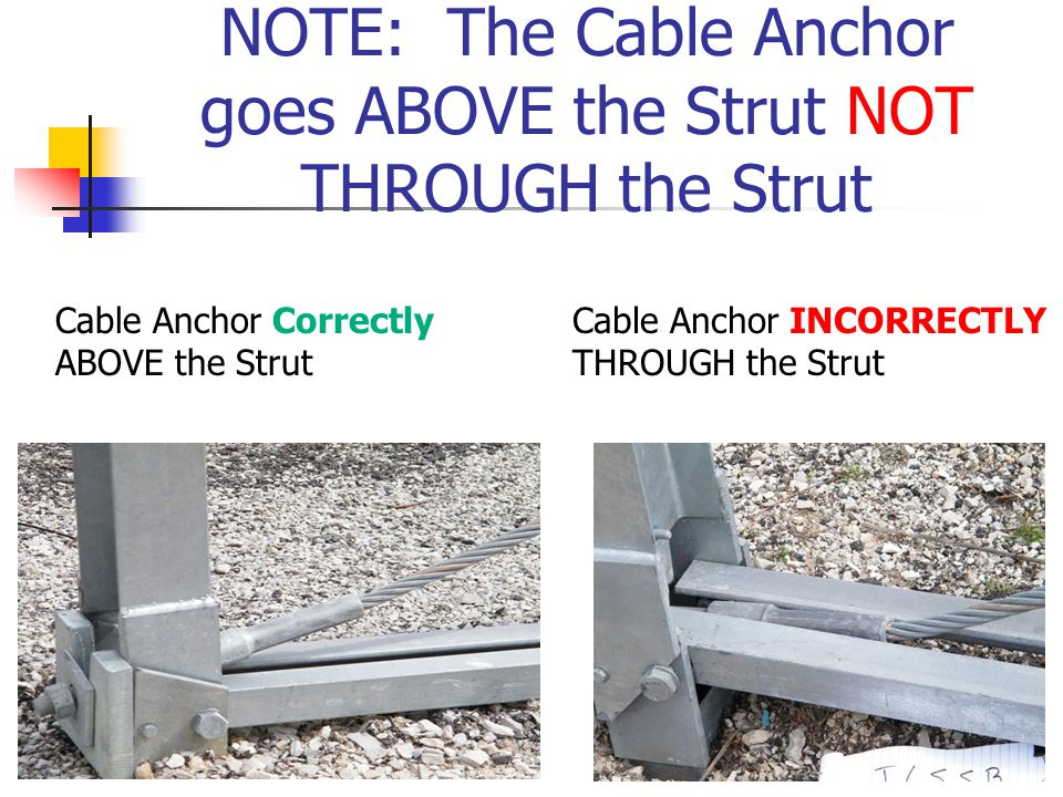NOTE: The Cable Anchor goes ABOVE the Strut NOT THROUGH the Strut Cable Anchor Correctly ABOVE the Strut Cable Anchor INCORRECTLY THROUGH the Strut