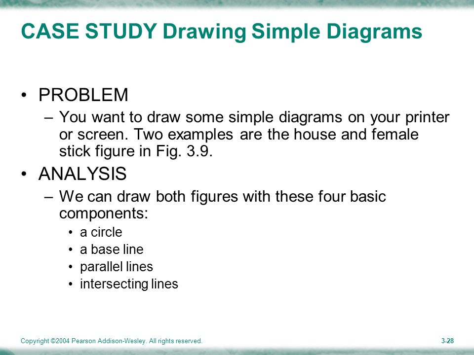 Copyright ©2004 Pearson Addison-Wesley. All rights reserved.3-28 CASE STUDY Drawing Simple Diagrams PROBLEM –You want to draw some simple diagrams on