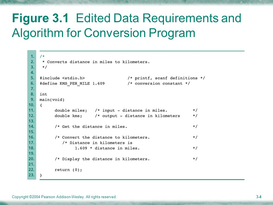 Copyright ©2004 Pearson Addison-Wesley. All rights reserved.3-4 Figure 3.1 Edited Data Requirements and Algorithm for Conversion Program