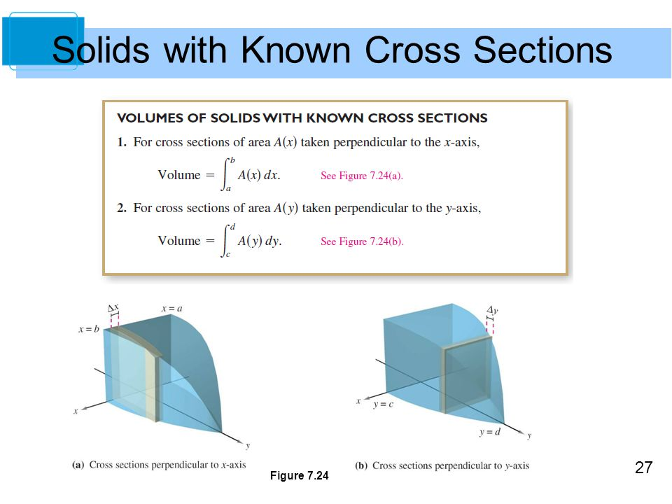 27 Solids with Known Cross Sections Figure 7.24