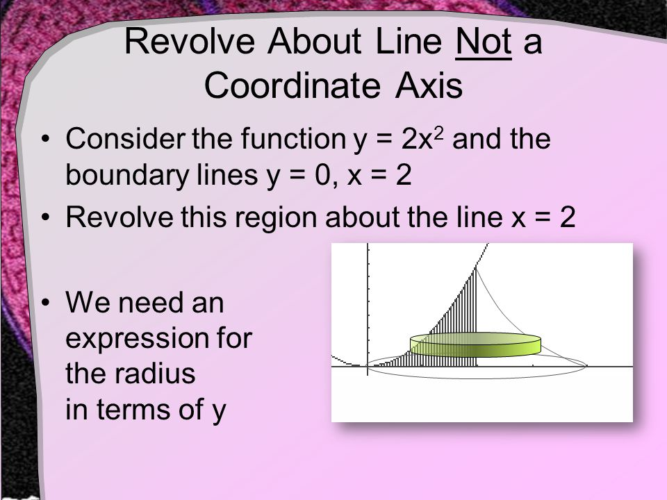 Revolve About Line Not a Coordinate Axis Consider the function y = 2x 2 and the boundary lines y = 0, x = 2 Revolve this region about the line x = 2 We need an expression for the radius in terms of y