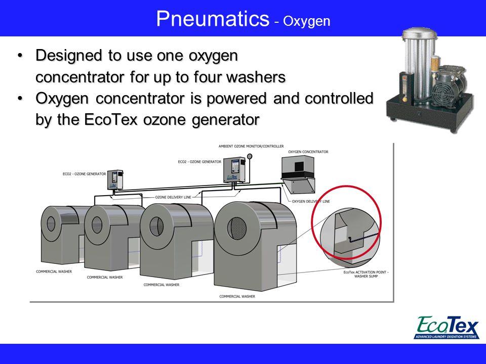 Pneumatics - Oxygen Designed to use one oxygenDesigned to use one oxygen concentrator for up to four washers Oxygen concentrator is powered and controlled Oxygen concentrator is powered and controlled by the EcoTex ozone generator