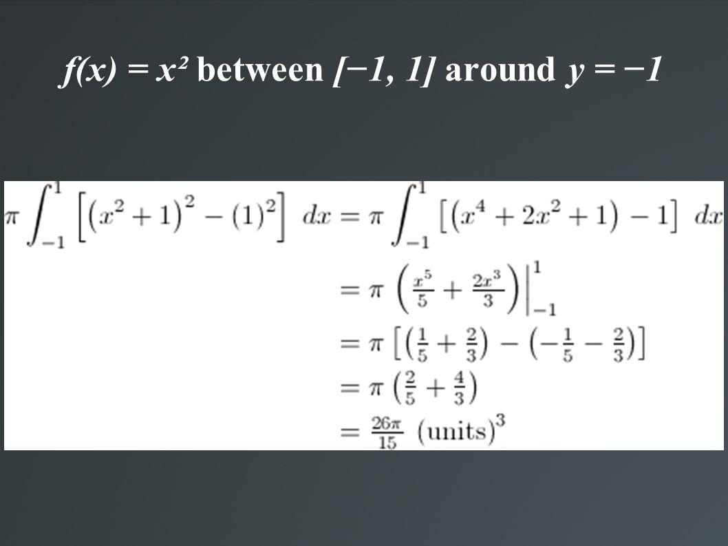 f(x) = x² between [−1, 1] around y = −1