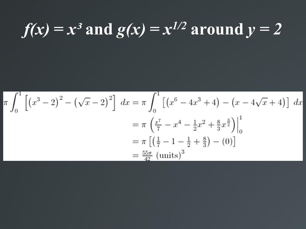 f(x) = x³ and g(x) = x 1/2 around y = 2