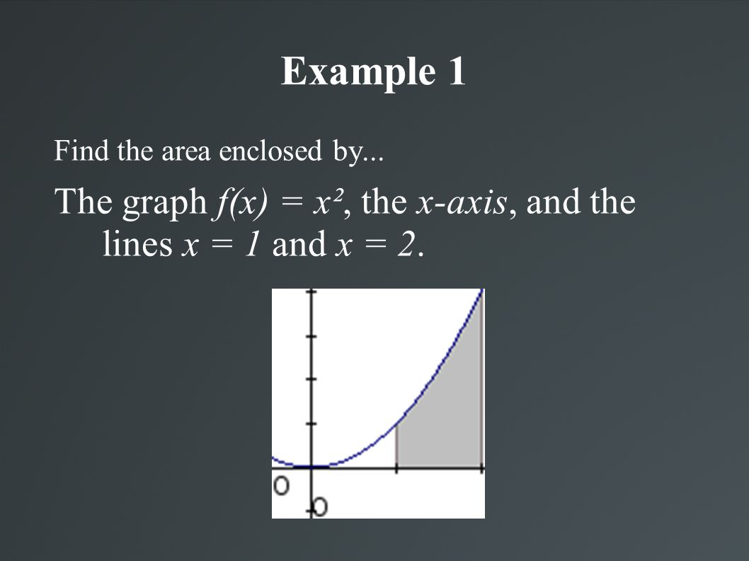 Example 1 Find the area enclosed by...