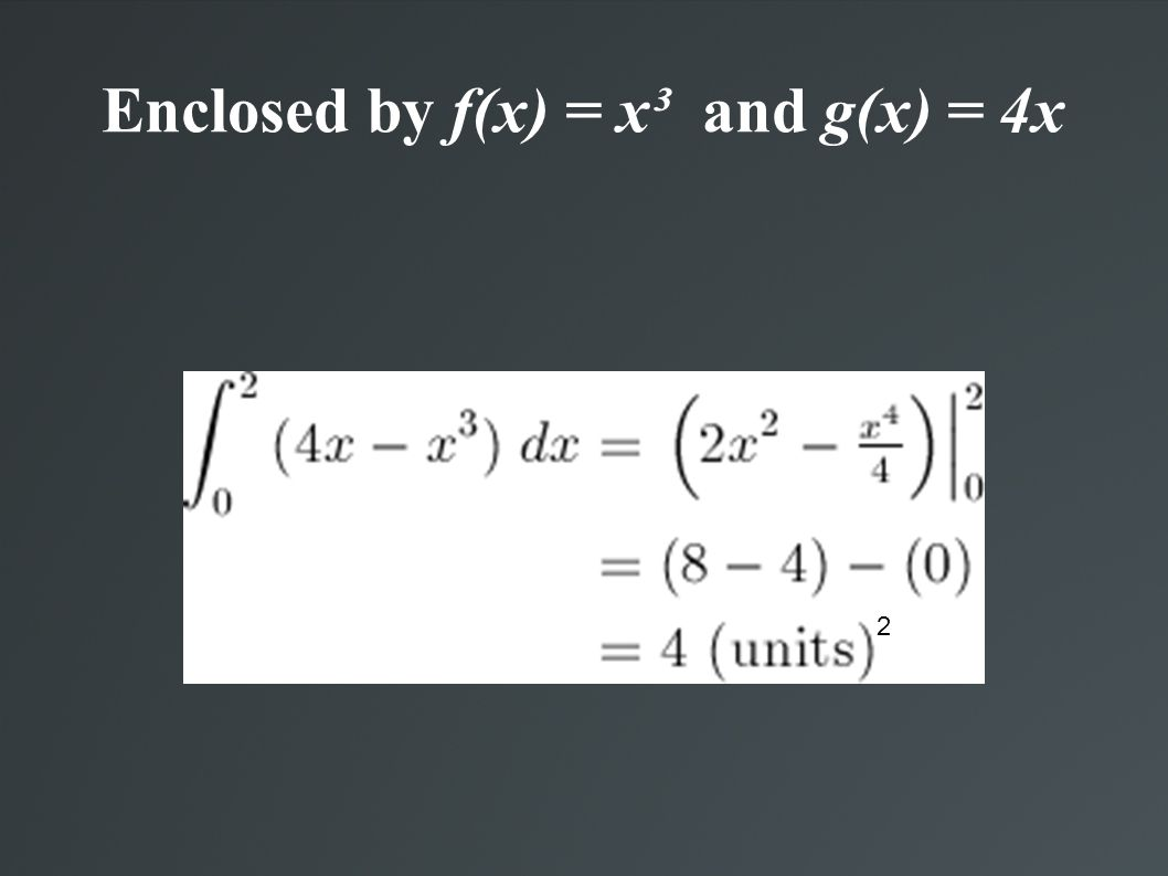 Enclosed by f(x) = x³ and g(x) = 4x 2