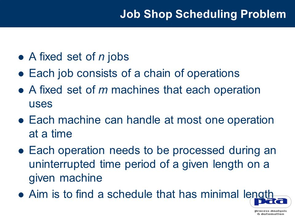 Job Shop Scheduling Problem A fixed set of n jobs Each job consists of a chain of operations A fixed set of m machines that each operation uses Each machine can handle at most one operation at a time Each operation needs to be processed during an uninterrupted time period of a given length on a given machine Aim is to find a schedule that has minimal length