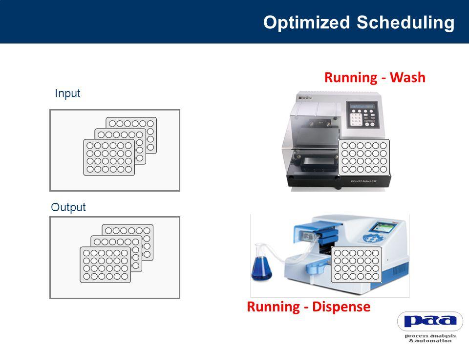 Running - Wash Running - Dispense Input Output Optimized Scheduling