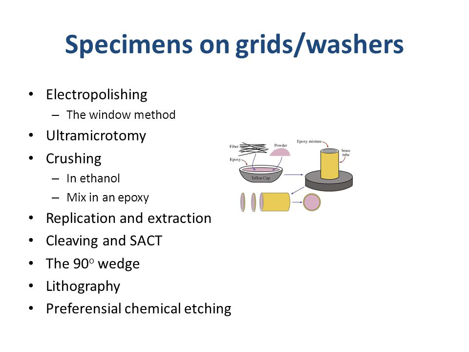 Specimens on grids/washers Electropolishing – The window method Ultramicrotomy Crushing – In ethanol – Mix in an epoxy Replication and extraction Clea