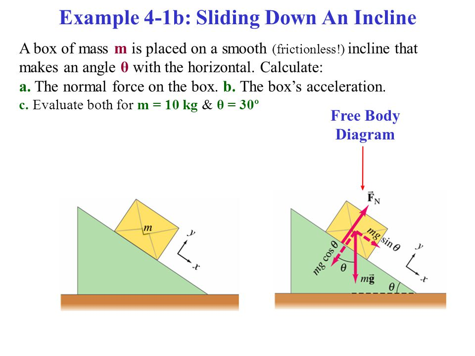 A box of mass m is placed on a smooth (frictionless!) incline that makes an angle θ with the horizontal. Calculate: a. The normal force on the box. b.