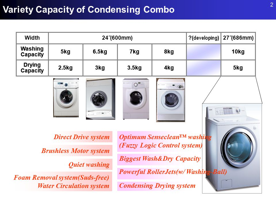 23 7.QC Test Mode * The washer must be empty and the controls must be in the off state.
