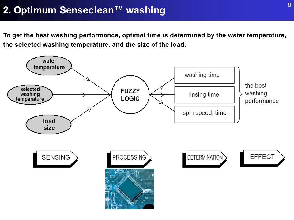19 3.Ball Sensor Ball Sensor ● Working Description 1) Senses within 60~300 rpm during spin.