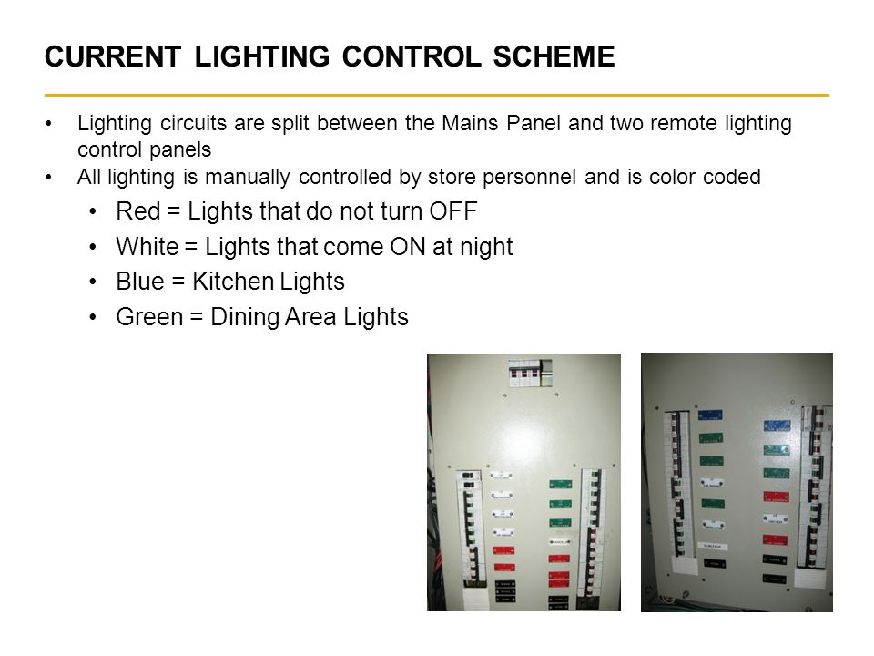 © Franke, www.franke.com CURRENT LIGHTING CONTROL SCHEME Lighting circuits are split between the Mains Panel and two remote lighting control panels All lighting is manually controlled by store personnel and is color coded Red = Lights that do not turn OFF White = Lights that come ON at night Blue = Kitchen Lights Green = Dining Area Lights