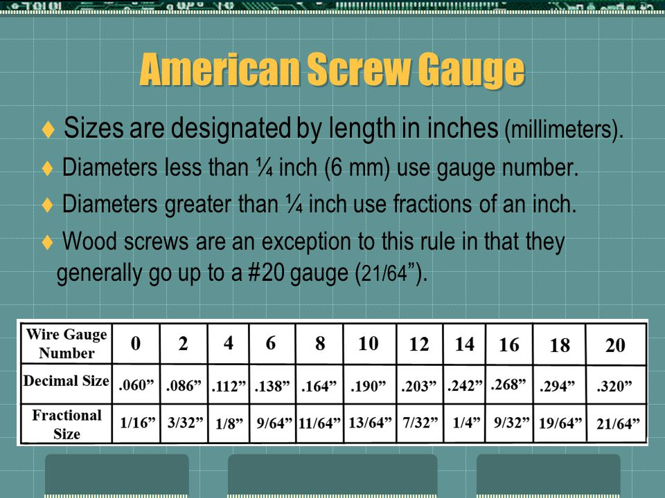 American Screw Gauge  Sizes are designated by length in inches (millimeters).  Diameters less than ¼ inch (6 mm) use gauge number.  Diameters great