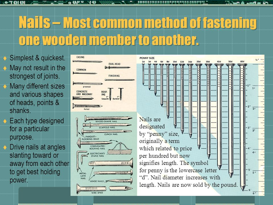 International Organization for Standardization ( ISO )  Established standards for classifying metric bolts and screws.