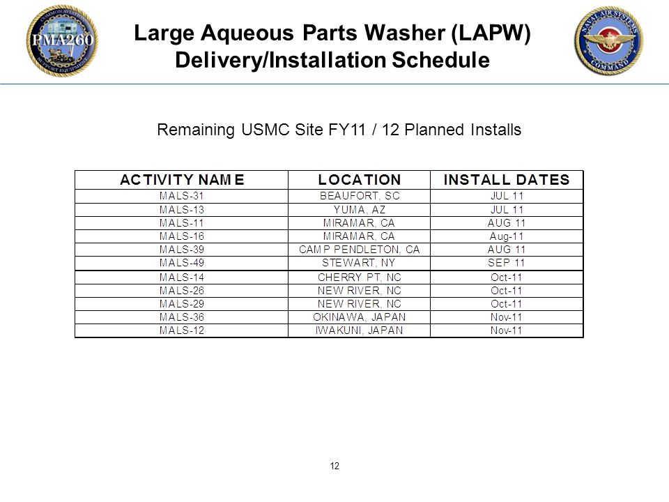 CFC_1106 12 Large Aqueous Parts Washer (LAPW) Delivery/Installation Schedule Remaining USMC Site FY11 / 12 Planned Installs