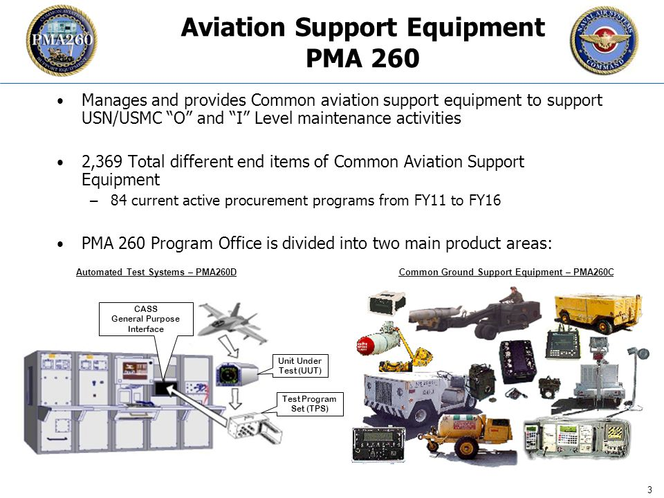 "CFC_1106 3 Aviation Support Equipment PMA 260 Manages and provides Common aviation support equipment to support USN/USMC ""O"" and ""I"" Level maintenance"
