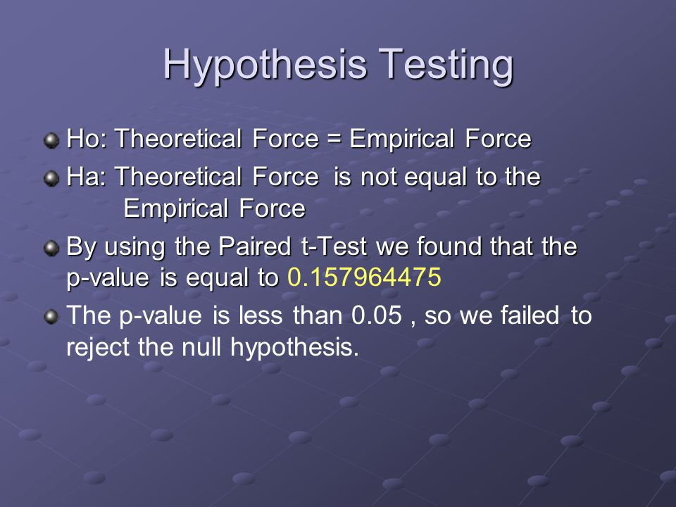 Hypothesis Testing Ho: Theoretical Force = Empirical Force Ha: Theoretical Force is not equal to the Empirical Force By using the Paired t-Test we fou