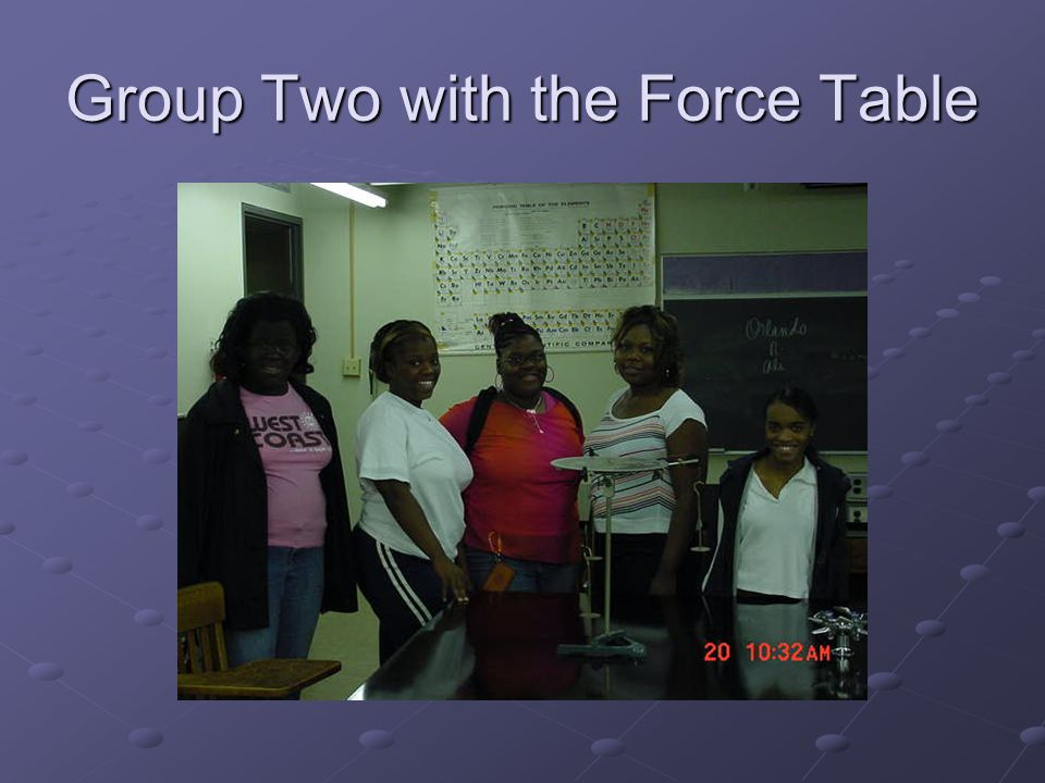 Group Two with the Force Table