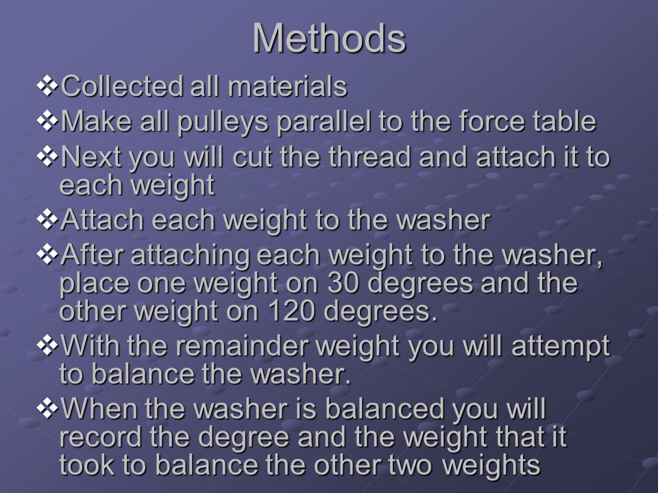 Methods  Collected all materials  Make all pulleys parallel to the force table  Next you will cut the thread and attach it to each weight  Attach each weight to the washer  After attaching each weight to the washer, place one weight on 30 degrees and the other weight on 120 degrees.