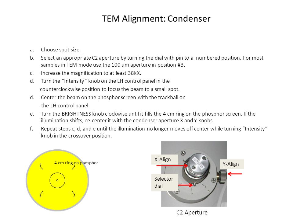 TEM Alignment: Condenser Stigmation a.IF the area of illumination is not circular or the beam appears to stretch at the intensity cross-over then perform the following: b.Go to Tune tab > Stigmator menu and click on Condenser. c.Use the Multifunction Knobs (MF) to adjust the beam roundness in both the X and Y dimensions.