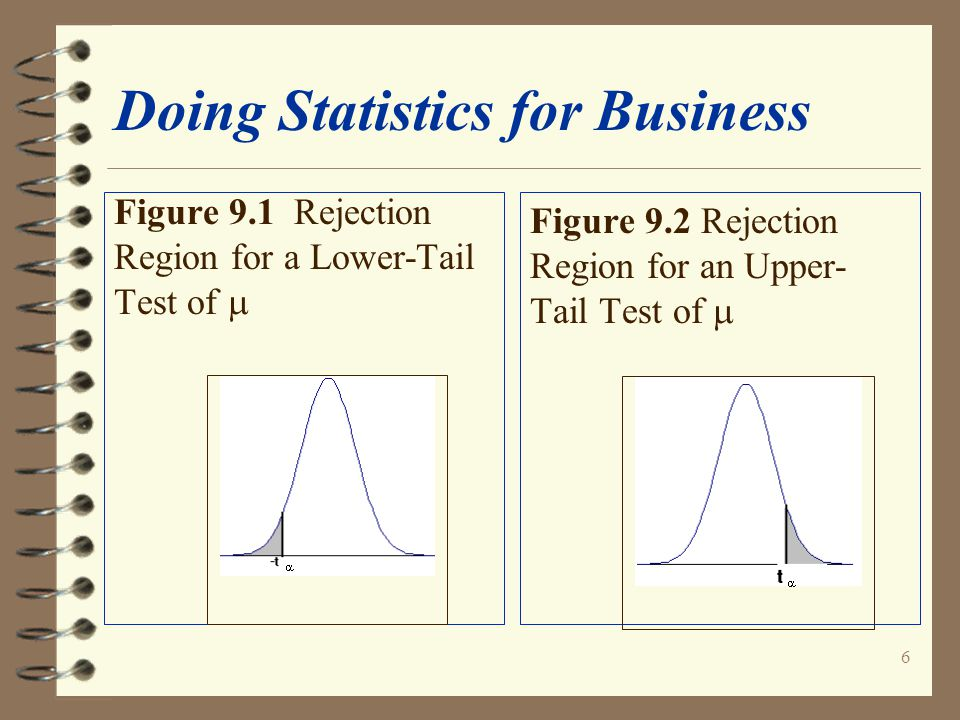 7 Doing Statistics for Business TRY IT NOW.