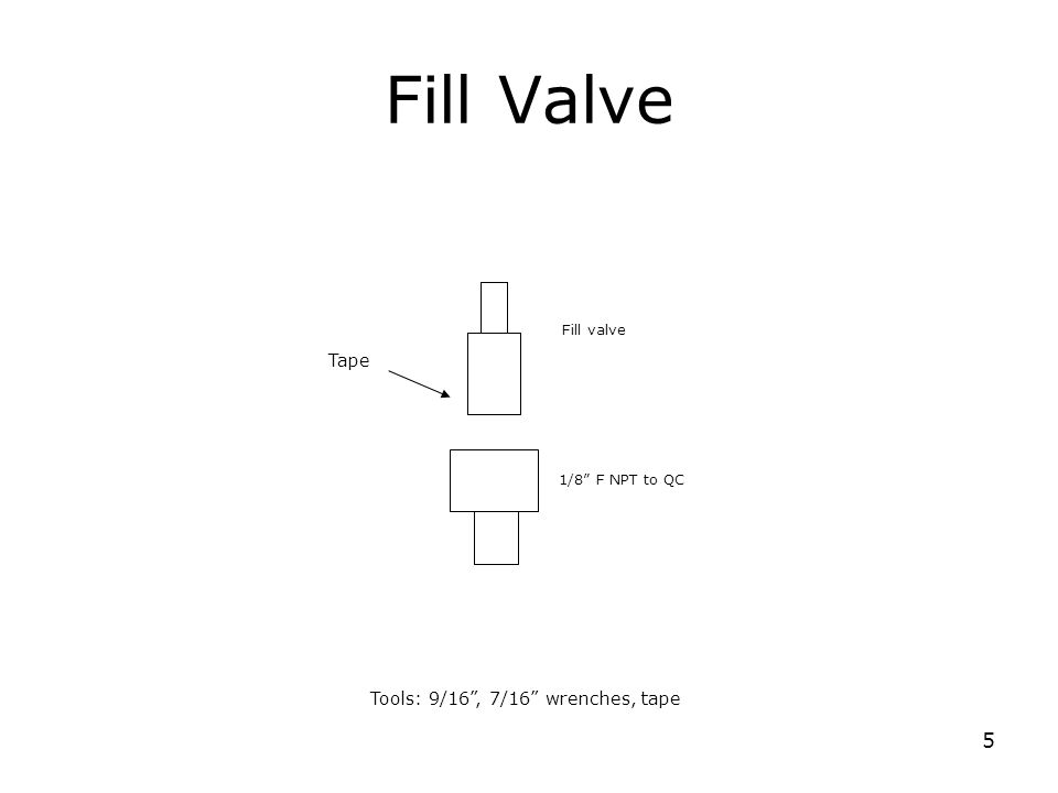 5 Fill Valve Fill valve 1/8 F NPT to QC Tools: 9/16 , 7/16 wrenches, tape Tape