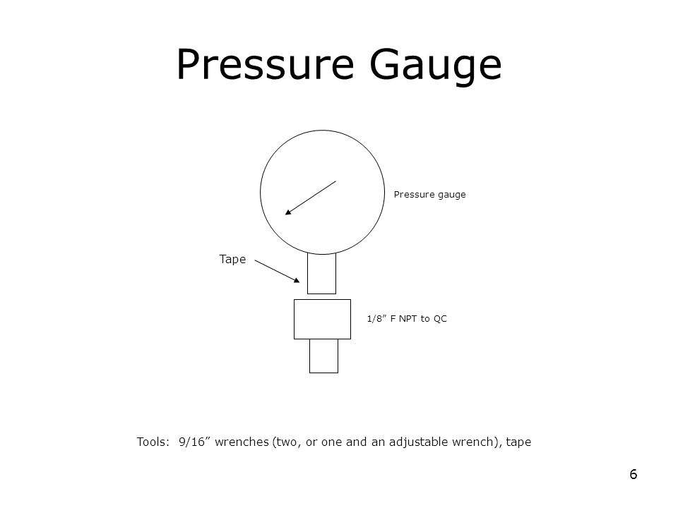 6 Pressure Gauge 1/8 F NPT to QC Tools: 9/16 wrenches (two, or one and an adjustable wrench), tape Pressure gauge Tape