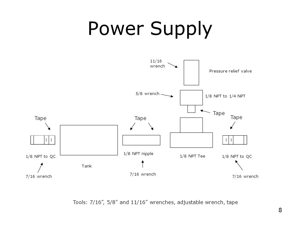 """8 Power Supply Tank 1/8 NPT nipple 1/8 NPT Tee 1/8 NPT to 1/4 NPT Pressure relief valve 1/8 NPT to QC Tools: 7/16"""", 5/8"""" and 11/16"""" wrenches, adjustab"""