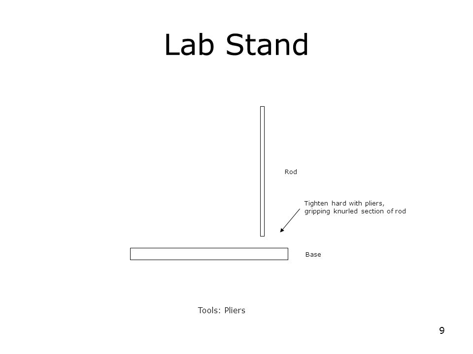 9 Lab Stand Tools: Pliers Rod Base Tighten hard with pliers, gripping knurled section of rod