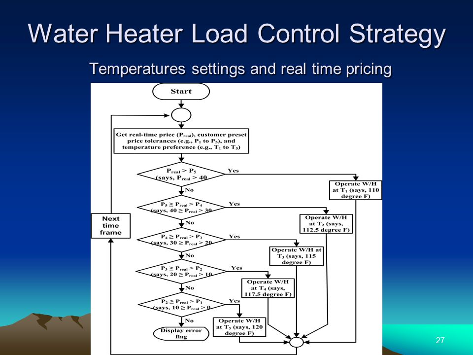 27 Water Heater Load Control Strategy Temperatures settings and real time pricing